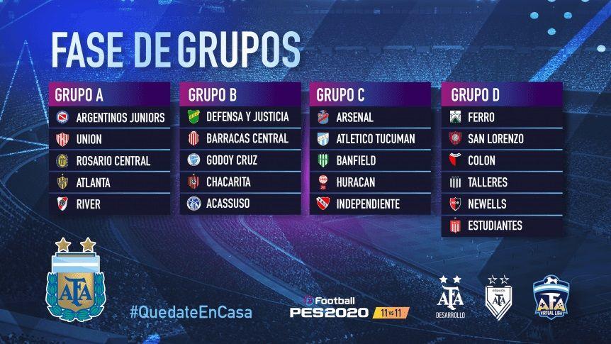 grupos-del-torneo-quedateencasa-de-11v11-de-afa