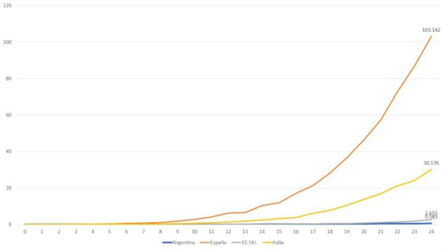 coronavirus tasa de mortalidad 20200402