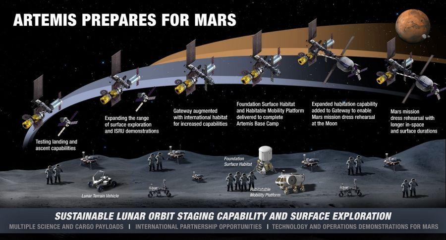 Artemisa_NASA_07_04_2020_c