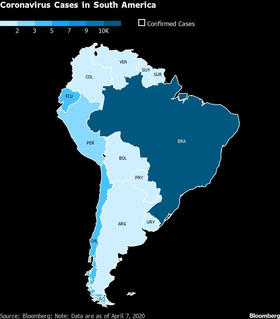 Coronavirus Cases in South America