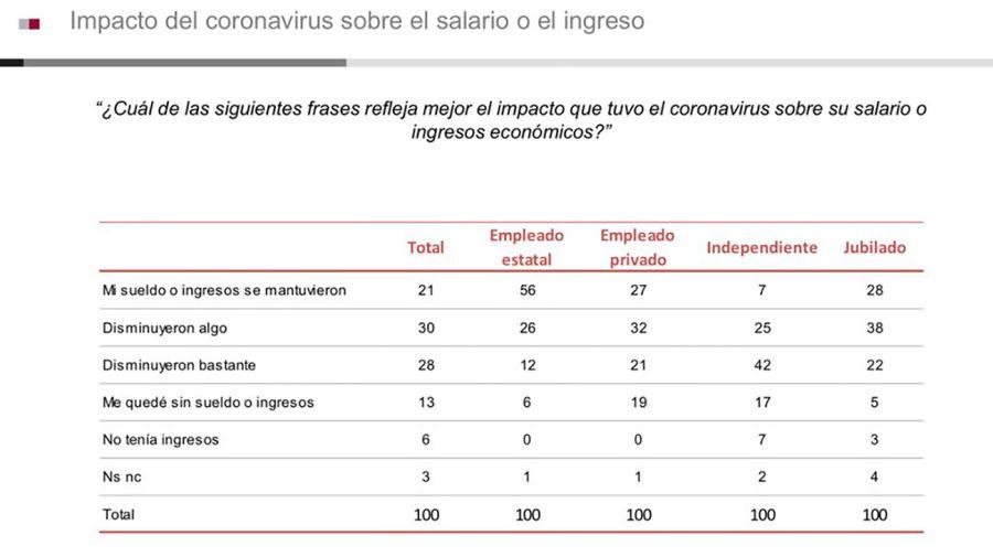 impacto del coronavirus 20200407