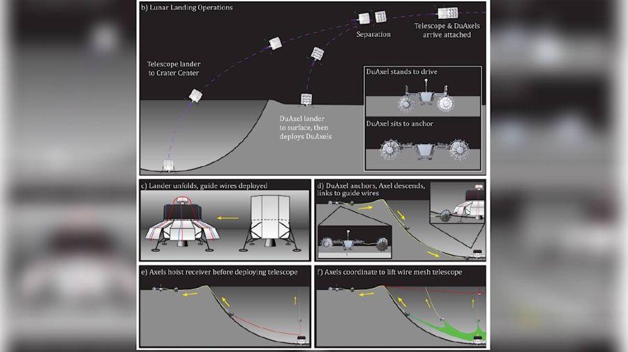 0904_telescopio_crater_2