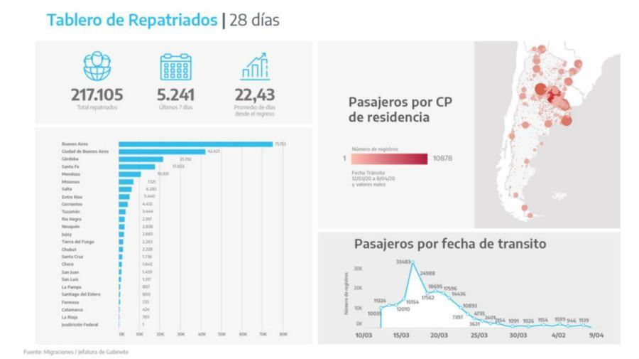 balance gobierno argentino cuarentena extendida 20200410