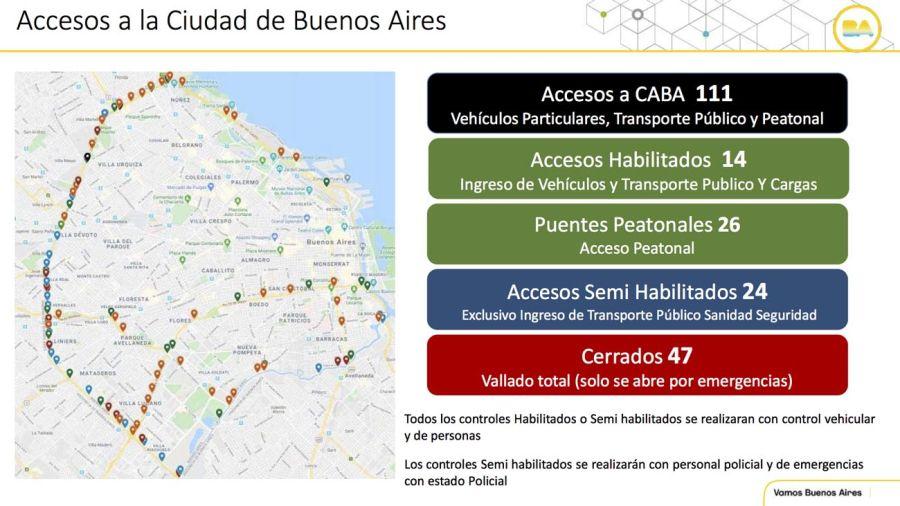 accesos Capital 20200422