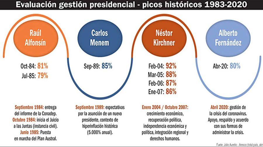 20200424_evaluacion_gestion_presidencial_gp_g