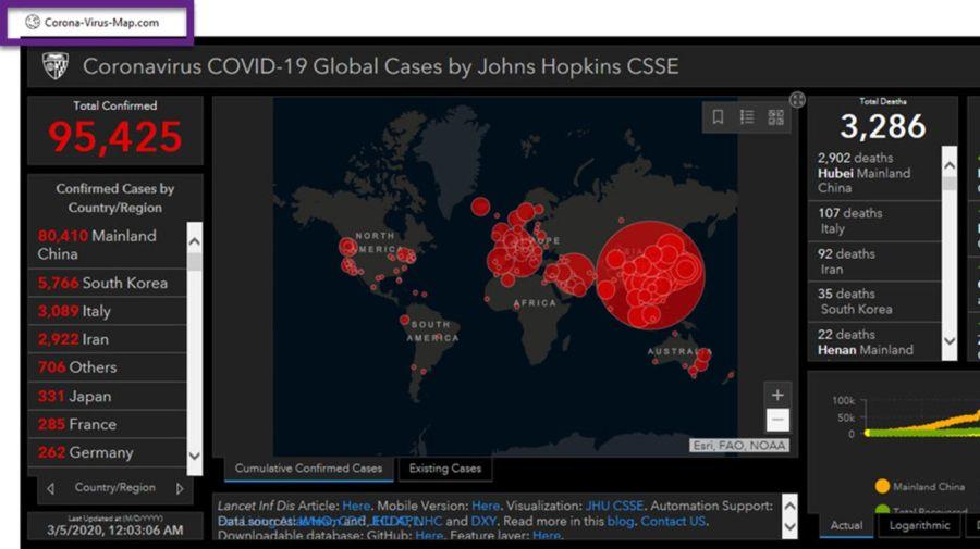 Clon del Mapa del Coronavirus para estafas
