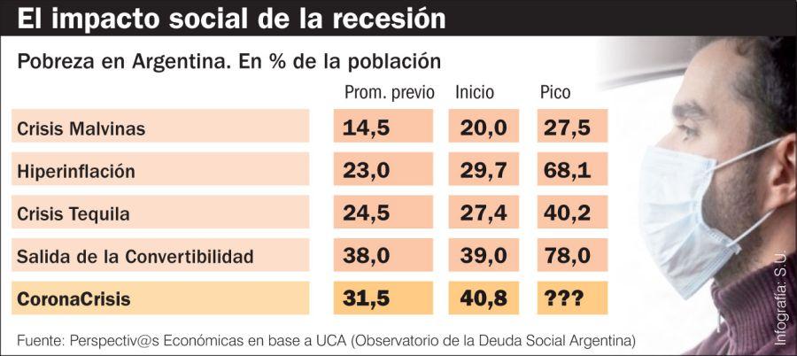 El impacto social de la recesión.