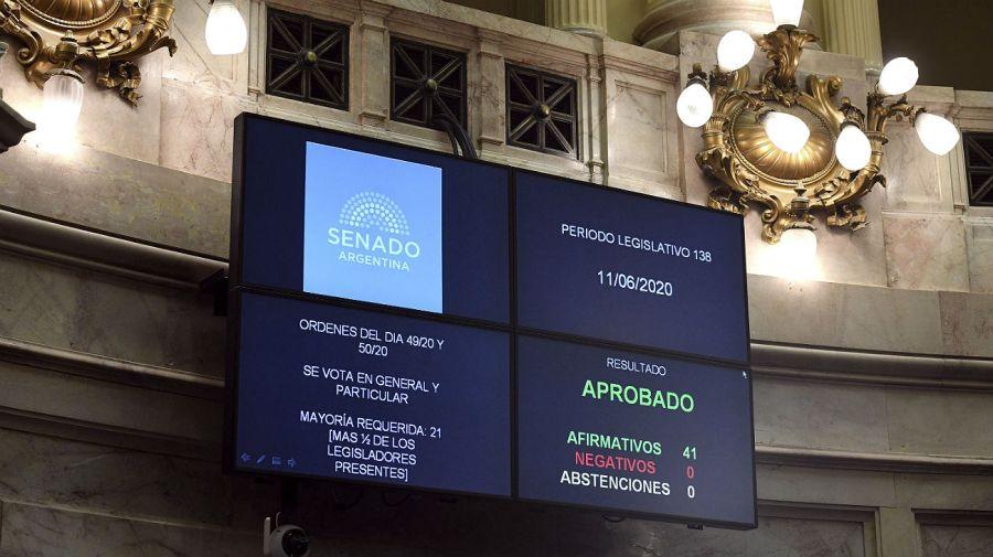 El Senado aprobó la nueva Ley de Alquileres.