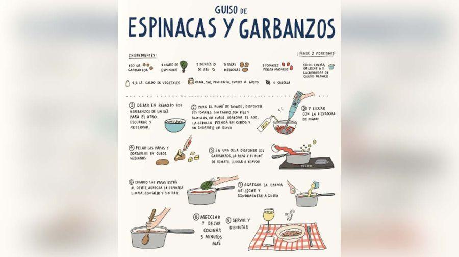 Se trata de una nueva campaña pensada para aprender en casa recetas de guisos para empezar el invierno-20200624
