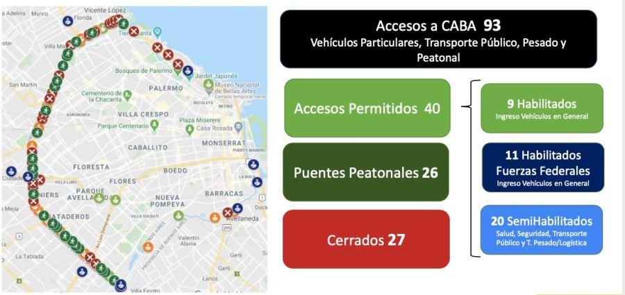 Mapa de los controles en la ciudad