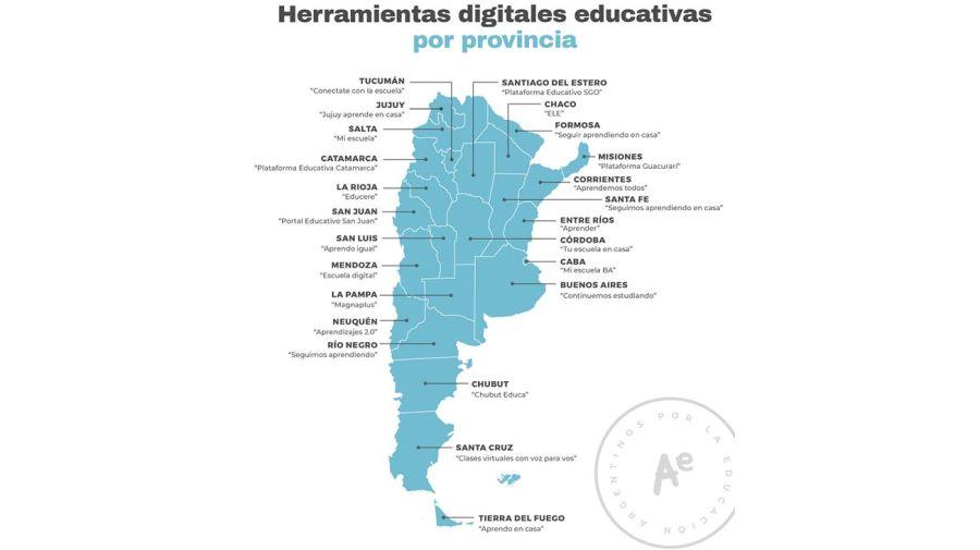 Herramientas digitales educativas provinciales 20200629