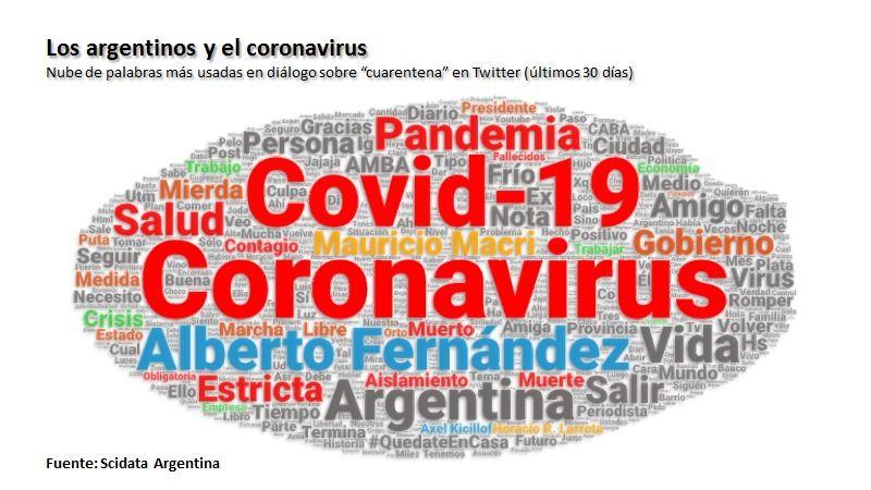 Grafico Corbalan2