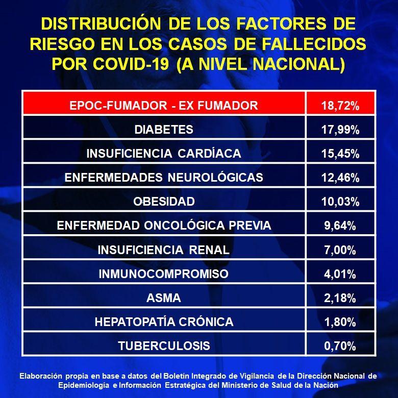 tabaco-covid1