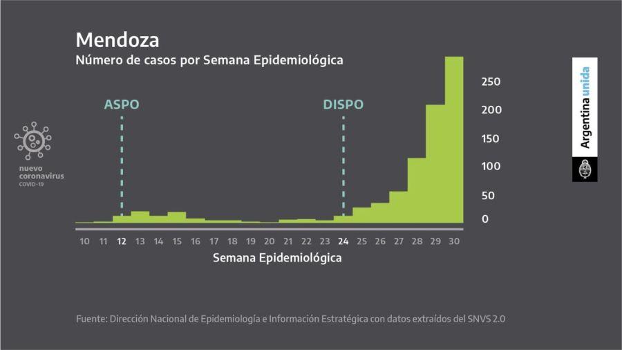 Presentación Presidencia Pandemia 20200731