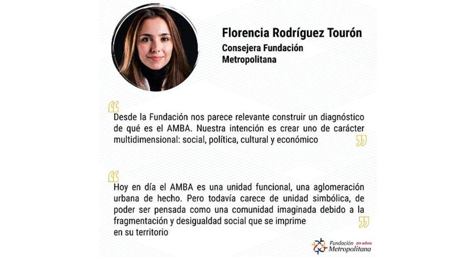 Fundación Metropolitana 20200901