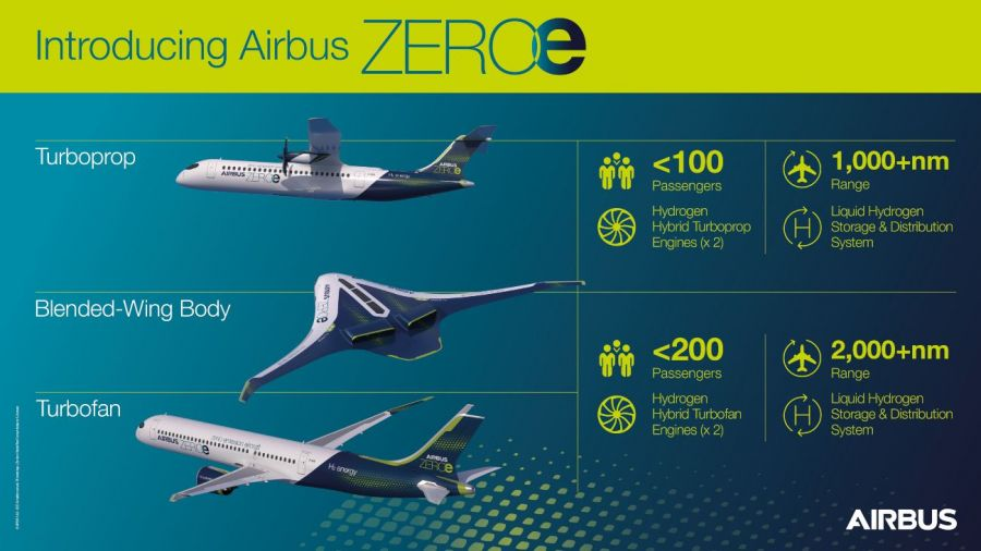 2209_airbus_hidrogeno