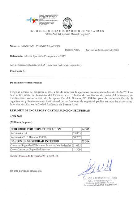 Coparticipación 2019