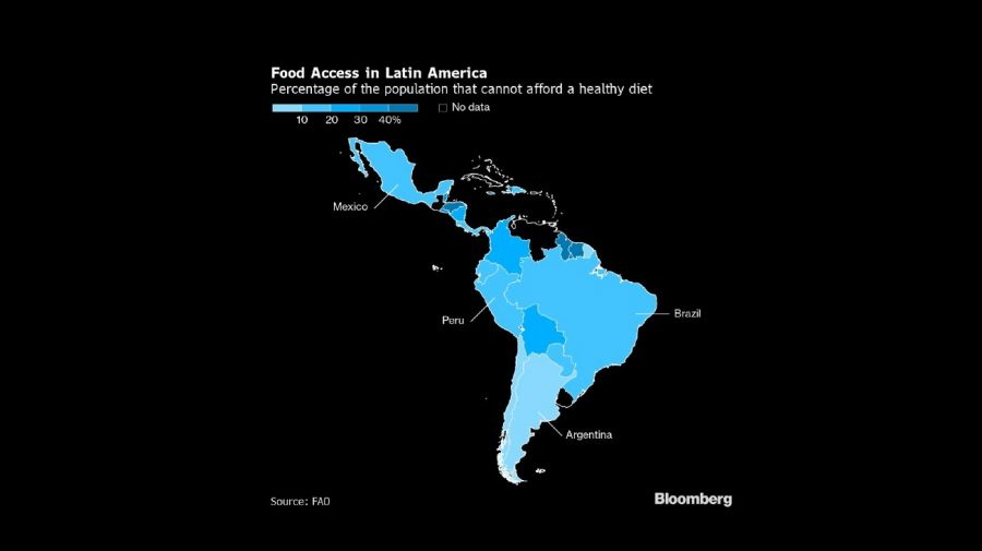 bloomberg graphic food hunger