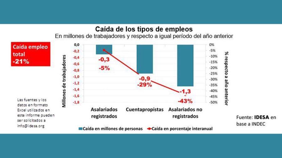 Nuevo gráfico empleo 20200928
