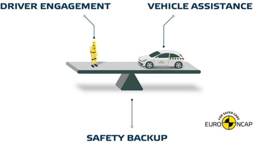 ¿Se puede confiar en los modernos sistemas de seguridad?