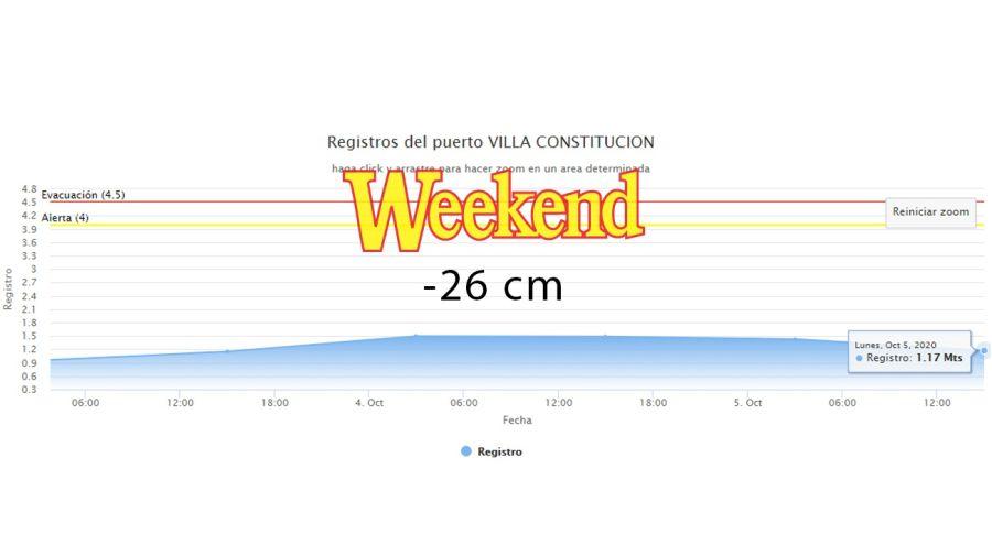 0510_altura_rios