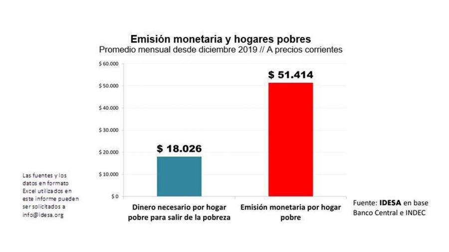 Emisión monetaria 20201005
