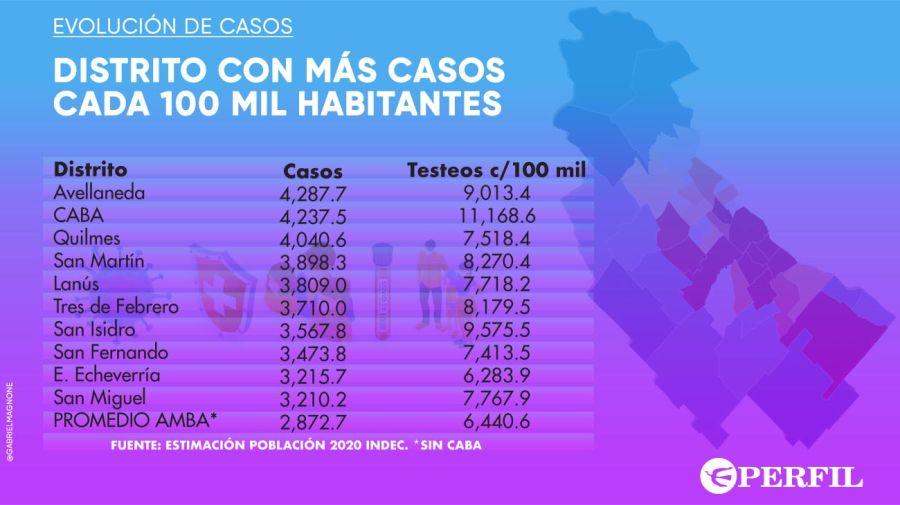 INFOS Y PLAN DETECTAR 20201006