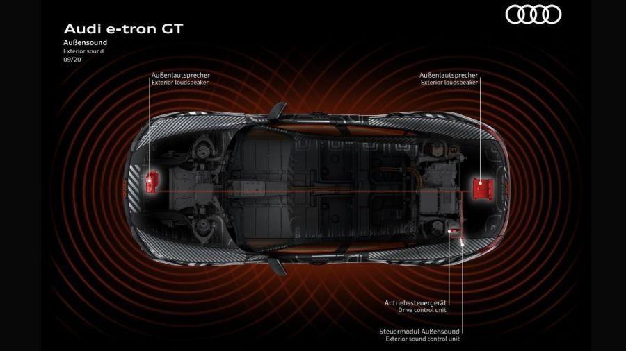 Así sonará el Audi e-tron GT