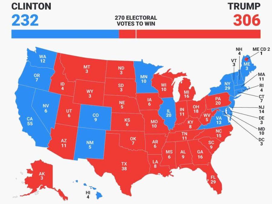 Elecciones en EEUU 20201021