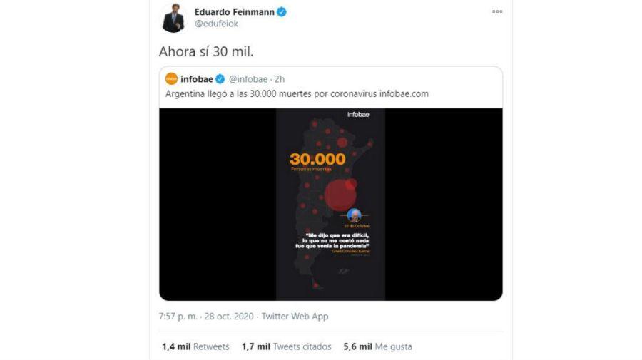 Eduardo Feinmann comparó el covid con los desaparecidos