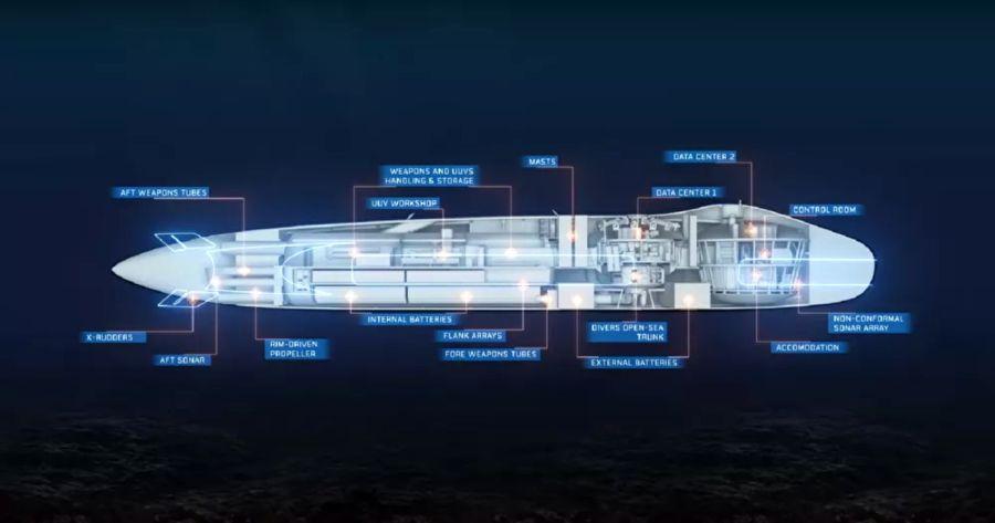 2910_submarino