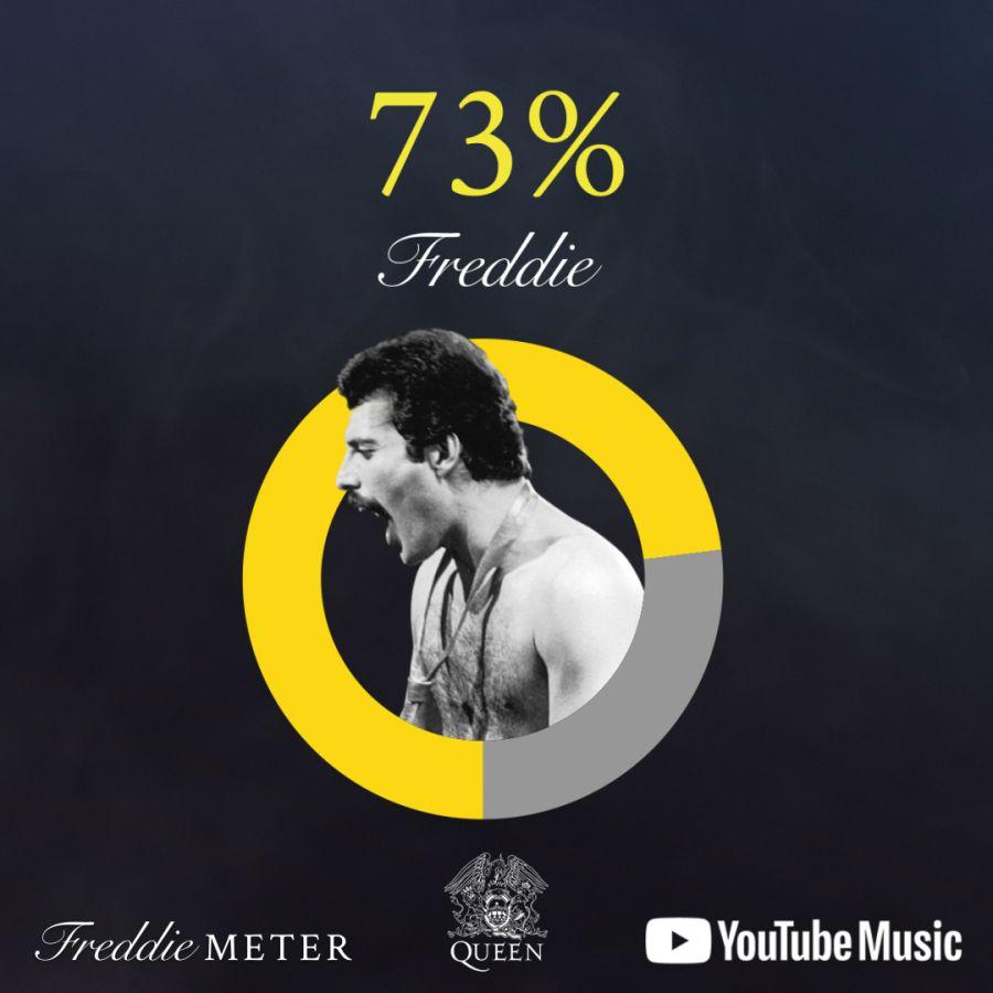 Imitá a Freddie Mercury con Google.