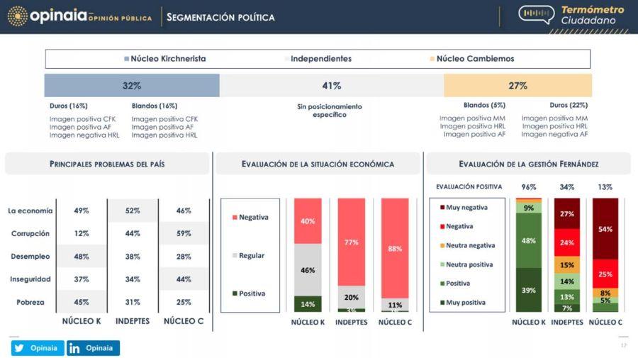 Encuesta Opinaría-20201202