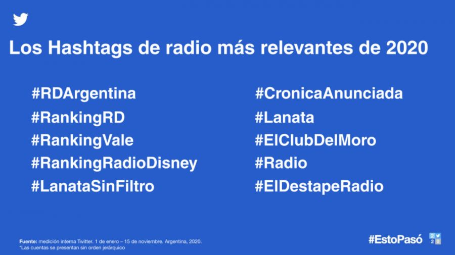 Hashtags de radio