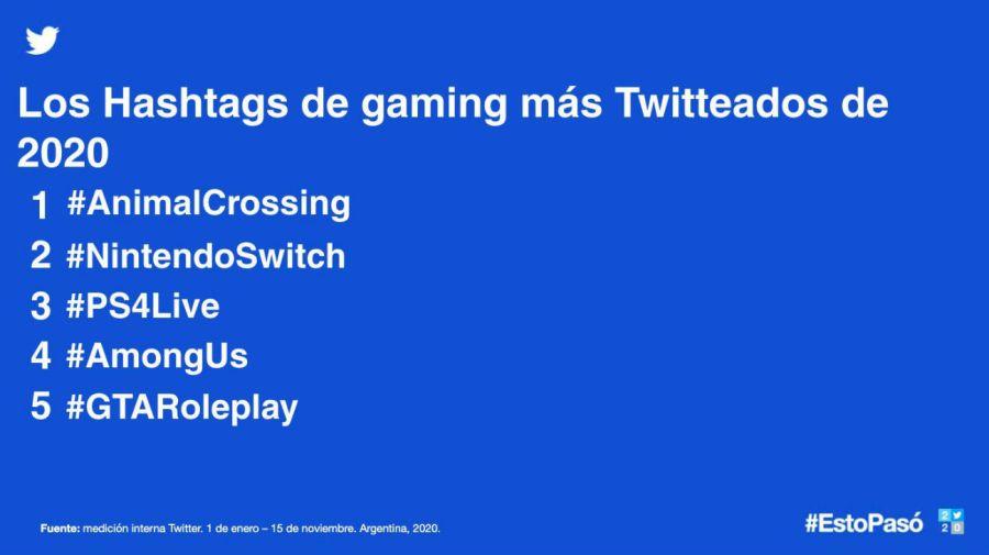 Hashtags de gaming más mencionados