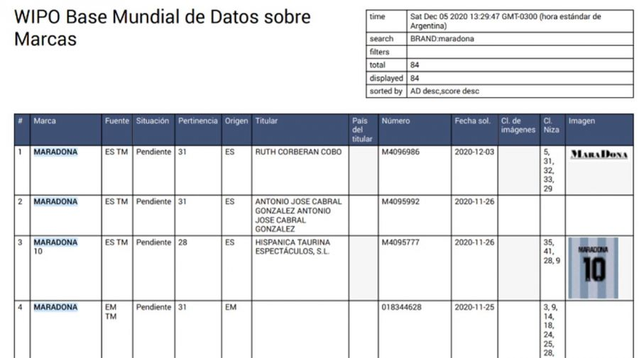 MARADONA APELLIDOS 20201209