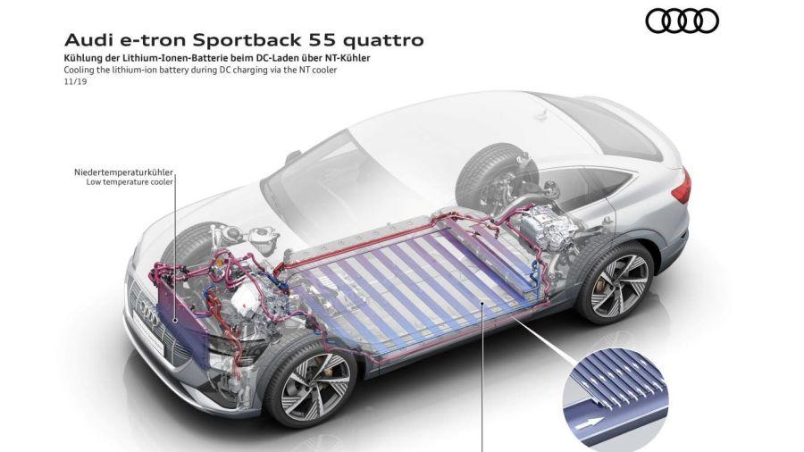 Audi ya vende el e-tron en Argentina