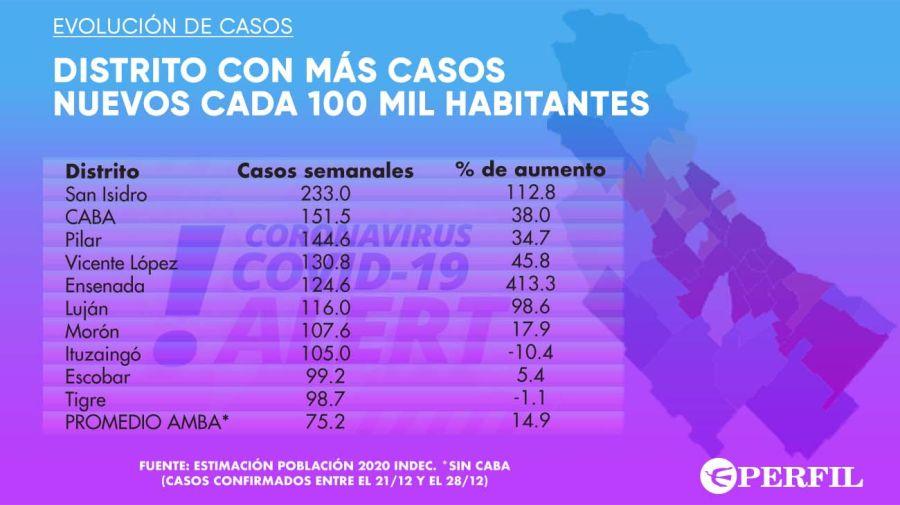 Infografias-20201229