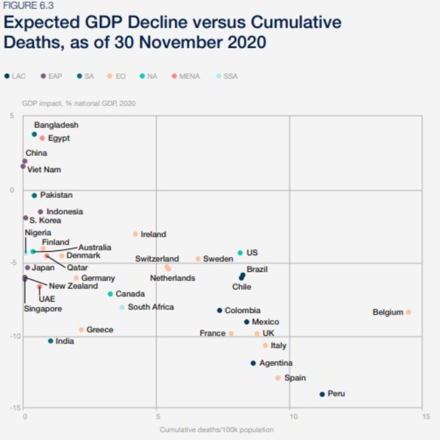 Foro Económico Mundial de Davos g_20210124