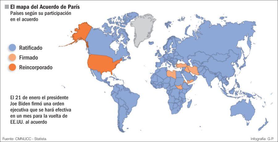 El mapa del Acuerdo de París