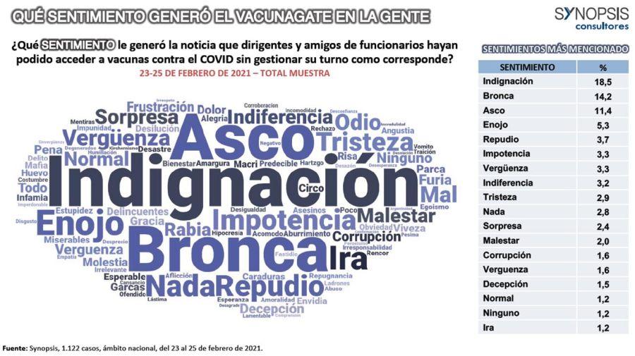 Graficos y A. Fernandez 20210301