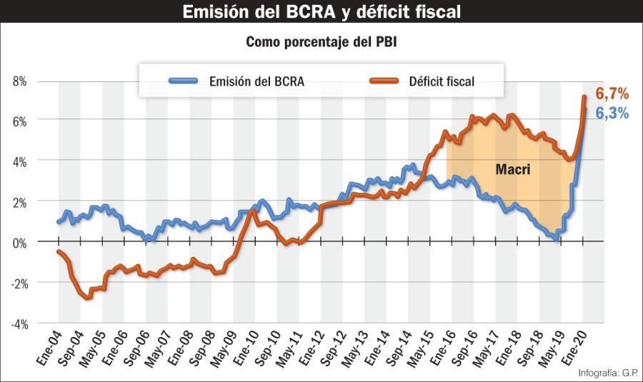 Los Fernández criticaron el endeudamiento de Macri.