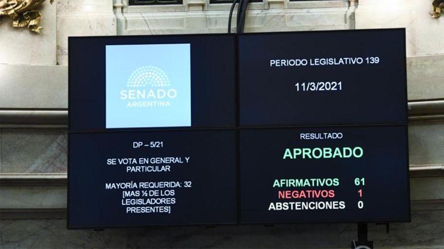 La votación en el Senado.