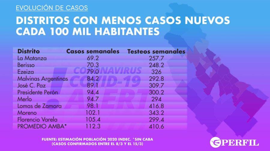 Infografias-Testeos-20210316