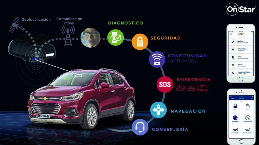 Chevrolet incorpora un asistente virtual para OnStar en WhatsApp