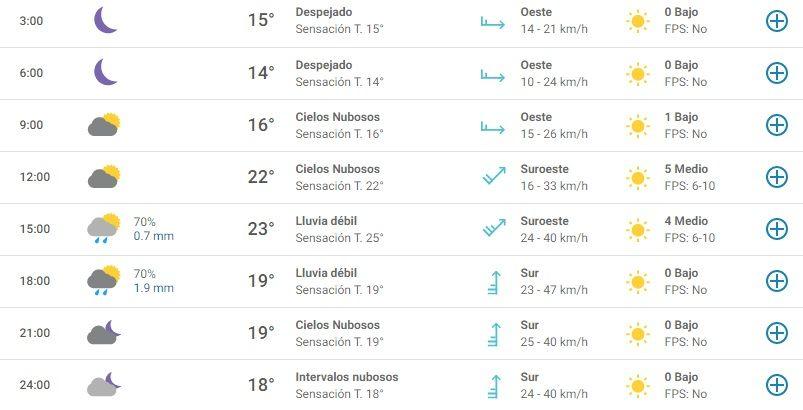 0326_climadomingo