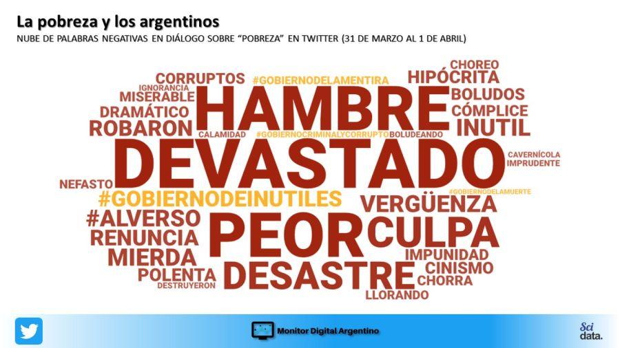Mientras el mundo debate la riqueza, los argentinos en la Web se preocupan por la pobreza