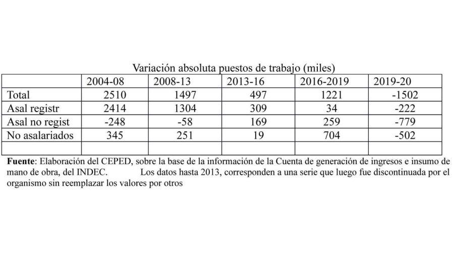 Gráfico Empleo-20210429
