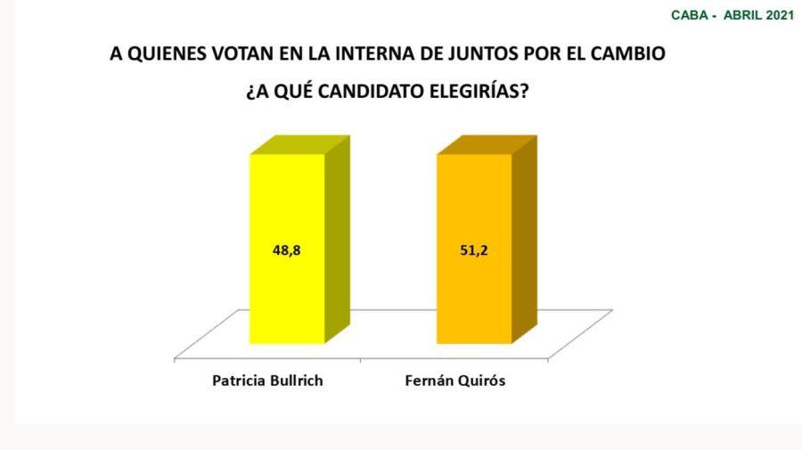 Patricia Bullrich Fernan Quiroz 20210430