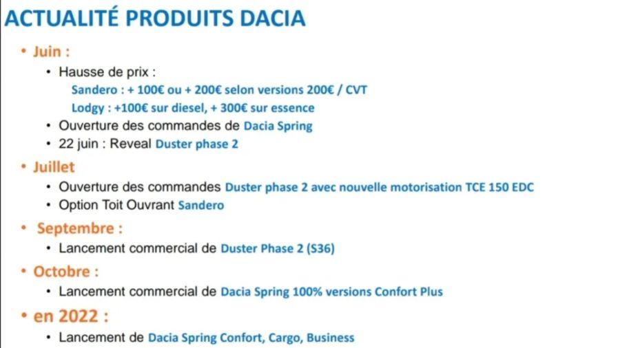Cronograma Dacia